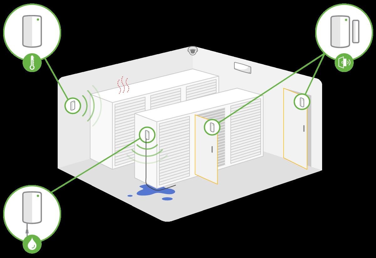 MT sensors