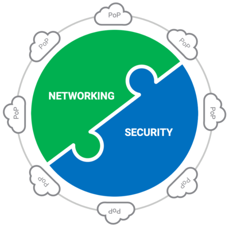 Infographic, network, security, and PoP