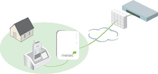 Teleworker VPN