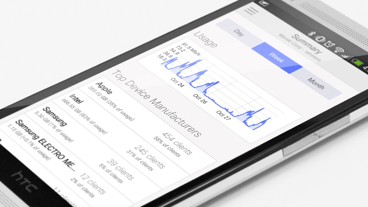 Introducing the Meraki dashboard mobile app
