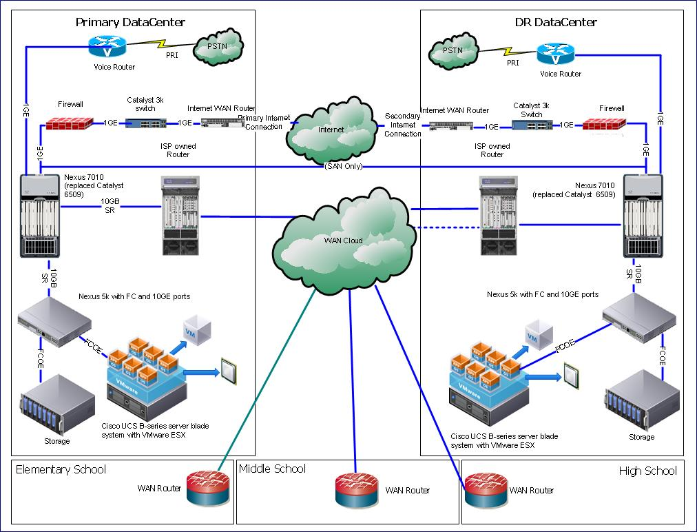 wireless network architecture diagram meraki cloud network diagram | wiring diagram pumping wireless network diagrams