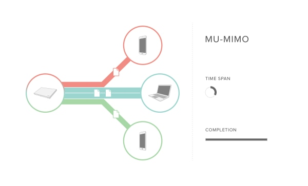 MU-MIMO-b