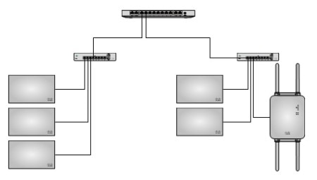Visio Diagram