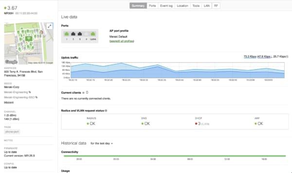 Dashboard Archives - Cisco Meraki Blog Cisco Meraki Blog