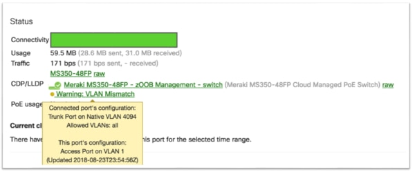 Dashboard Archives - Cisco Meraki Blog Cisco Meraki Blog