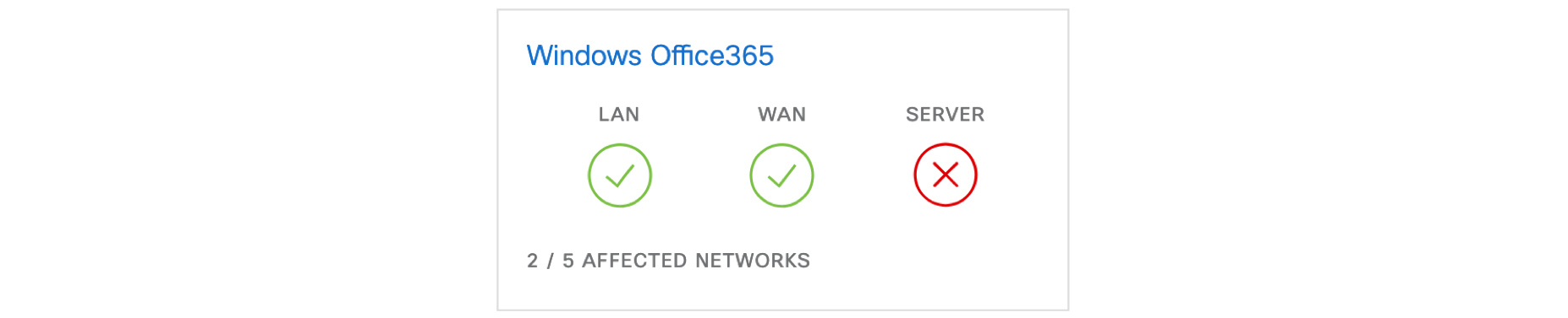 Optimize Performance of Office 365 - Cisco Meraki Blog Cisco