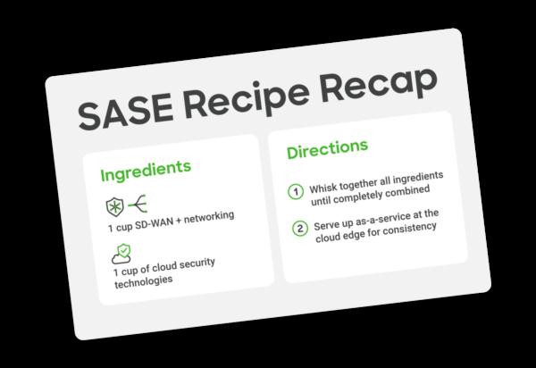 Infographic SASE recipe recap