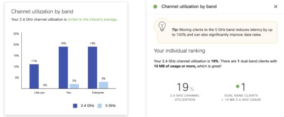 Use Data to Define Your Network with Meraki Health