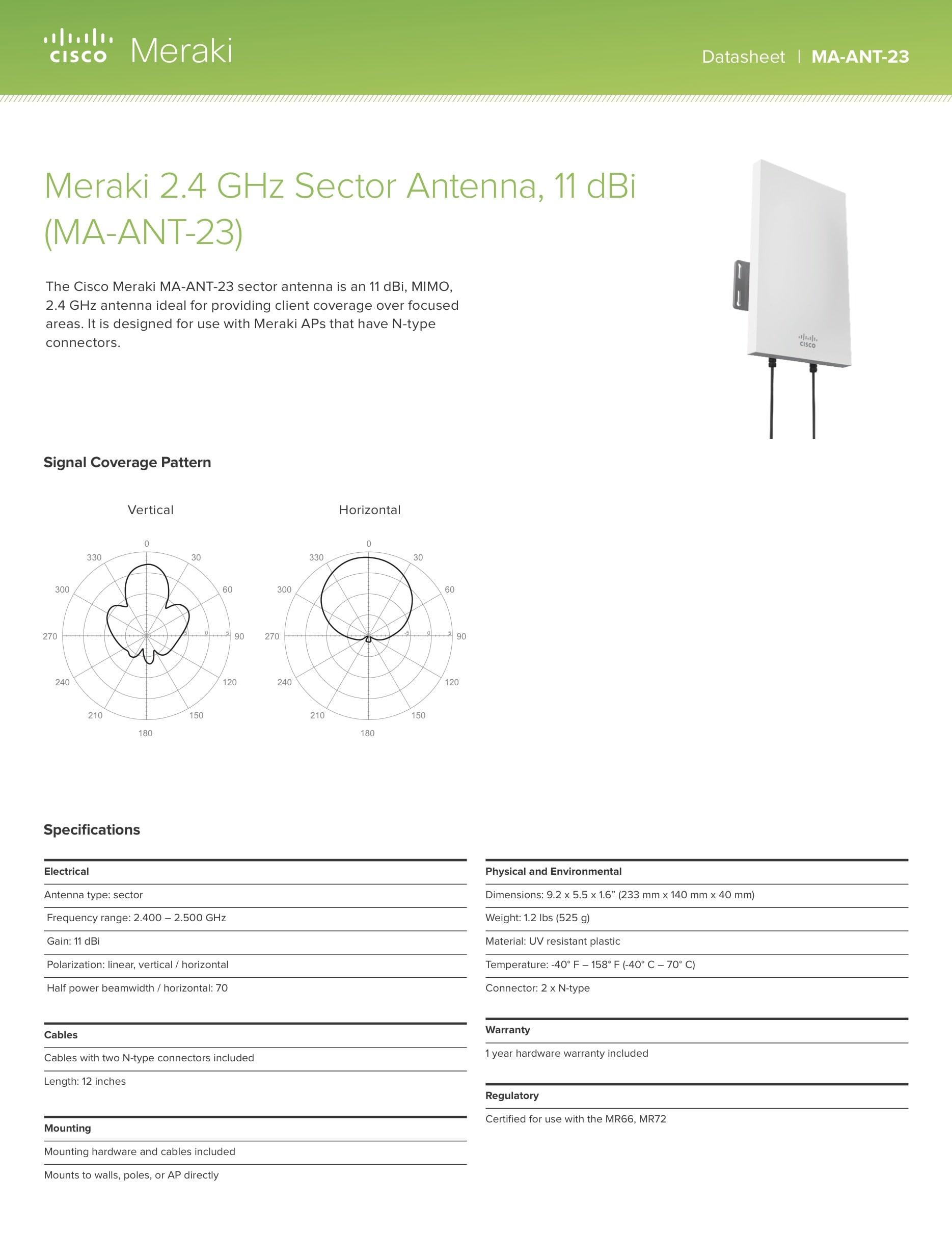 2.4 GHz Sector Antenna Datasheet