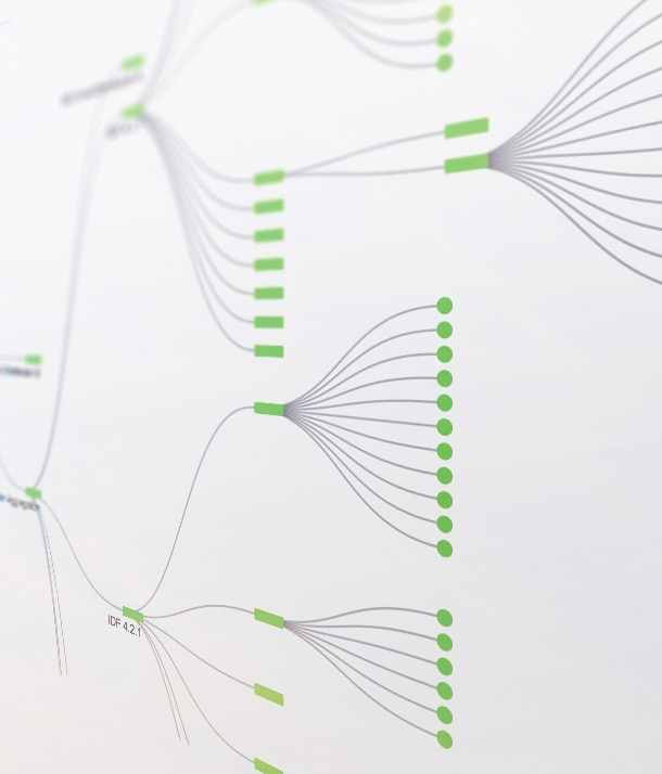 New: Cloud-based Network Topology