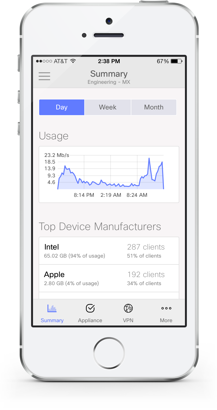 Dashboard Mobile App