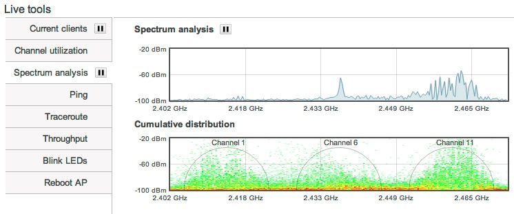 Live spectrum analysis